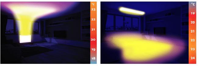 Съемка тепловизоромотопителей помещения