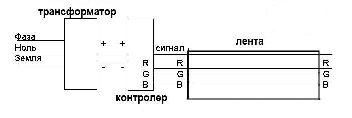 Дюралайт светодиодный подключение схема