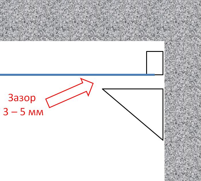 Багет не должен касаться натянутого потолка