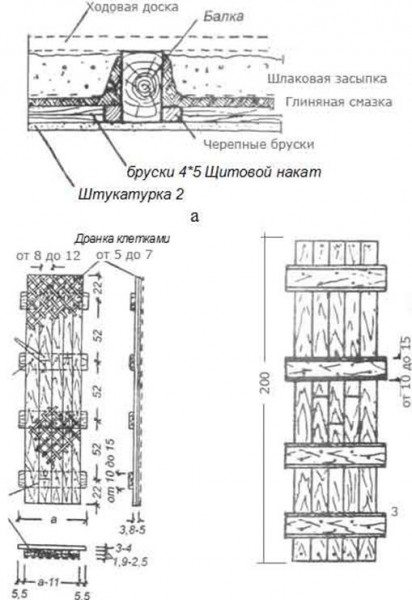 Чердачное деревянное перекрытие со щитовым накатом