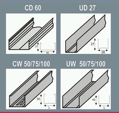 Для монтажа обрешетки на потолке применяются два верхних типа профиля.