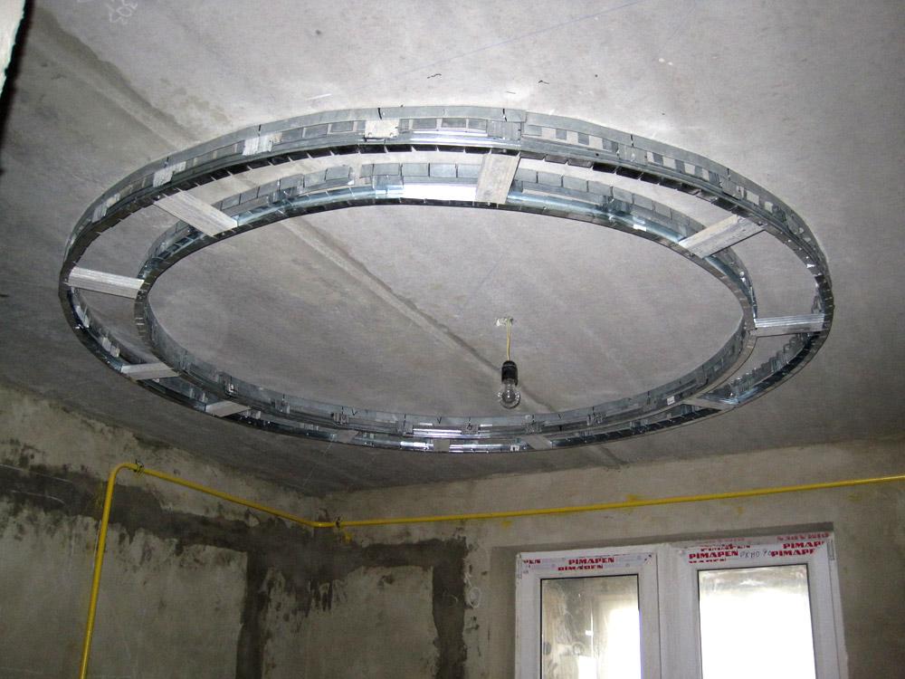 Как сделать из гипсокартона на потолке круг
