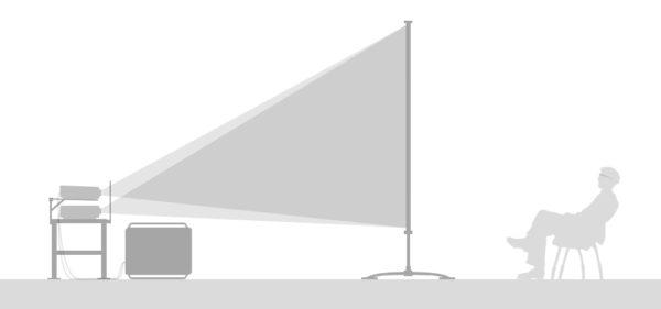Экраны обратной проекции дают возможность ставить динамики позади них.