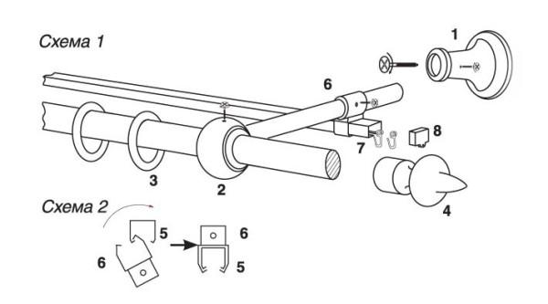 Фото-схема установки круглого карниза