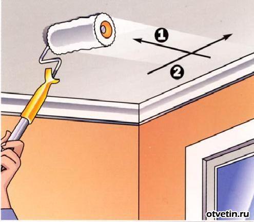 Нужно ли грунтовать потолок перед покраской: разные типы поверхностей