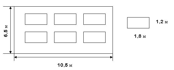 Задача для пятиклассника. Площадь равна произведению длины и ширины.