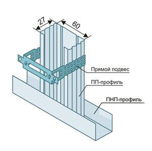 Принцип установки и крепления основного профиля каркасной системы