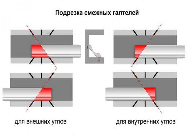 Вырезаем внутренний и внешний угол на смежных галтелях