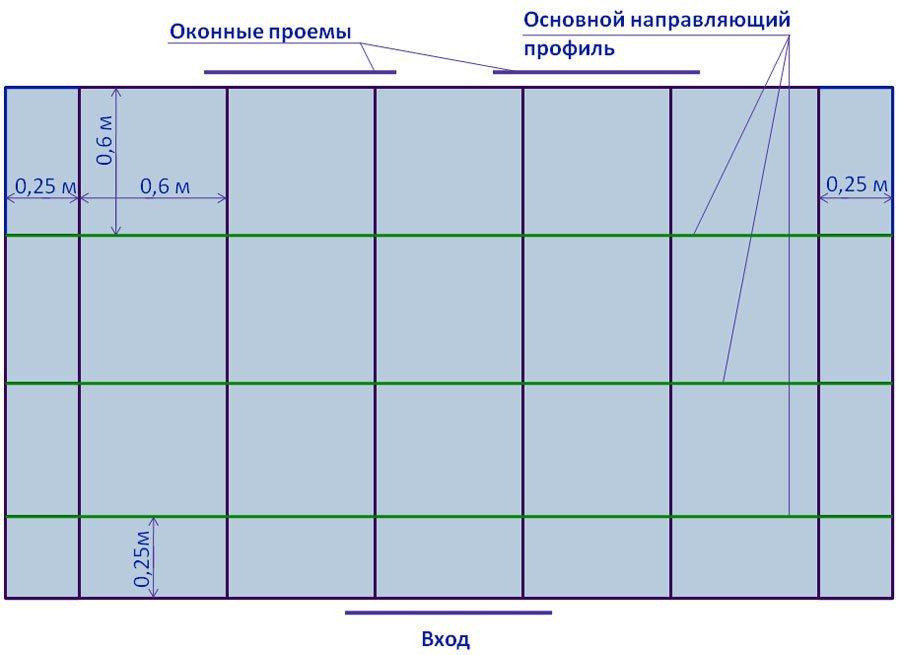 Схема потолочной разметки под крепление основного профиля гипсокартонной системы
