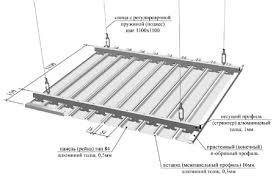 Каркас для подвесной системы алюминиевого потолка