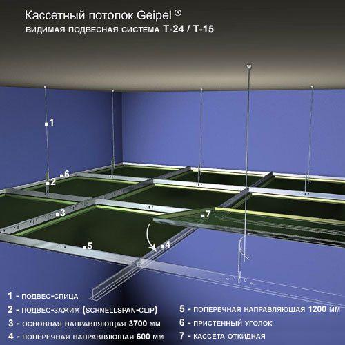 Устройство потолка легко понять, изучив схему.