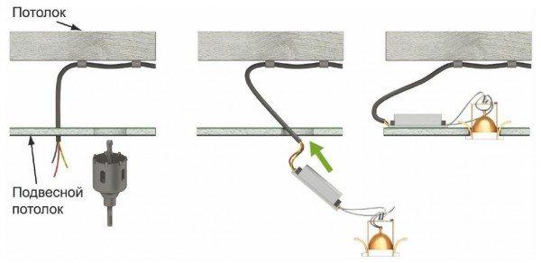 конструкция подвесного потолка с подсветкой.