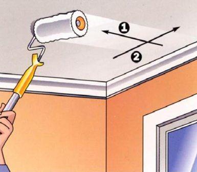 При покраске потолка обычно используется валик