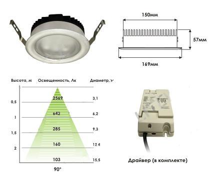 В России выпускают такие светильники, успешно используя новейшие полупроводниковые технологии.