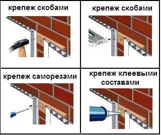 Методы крепления потолочных ПВХ панелей