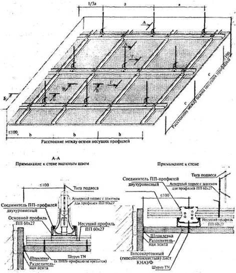 Схема прямоугольного двухуровневого потолка из ГКЛ.