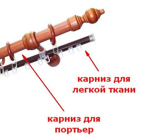 На фото представлены различные по прочности штанги для занавесок