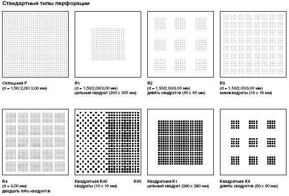 На рисунке - все предлагаемые варианты перфорации панелей.