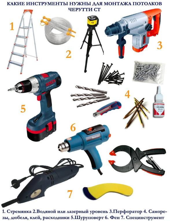 Набор инструментов для работы
