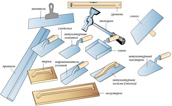 Набор инструментов для штукатурки