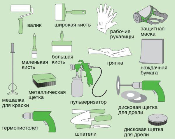 Набор инструментов маляра
