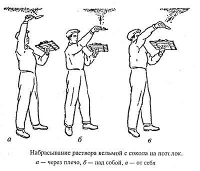 Как набрасывать раствор