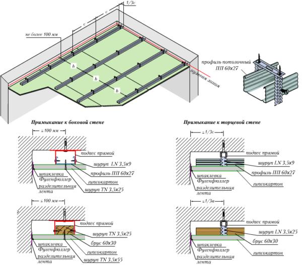 Общая схема конструкции с указанием используемых материалов