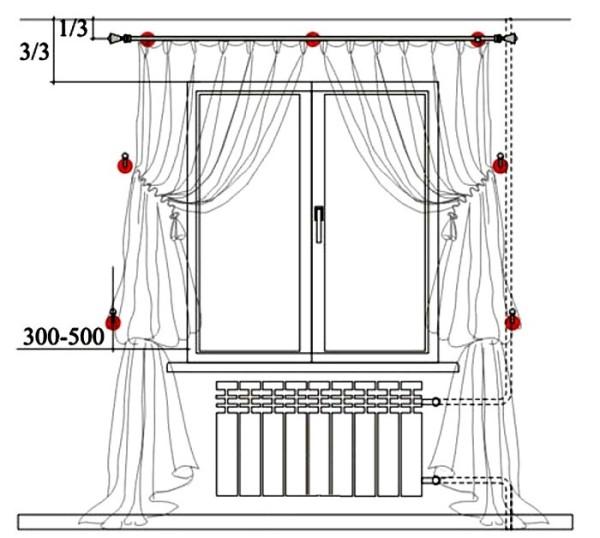 Определяя, на какой высоте вешать карниз для штор, не забывайте, что они призваны выполнять не только декоративную, но и функциональную задачу