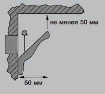 Оптимальные размеры ниши для монтажа