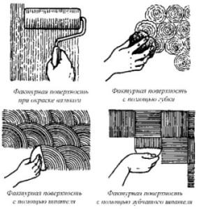 Основные способы придания окрашенной поверхности фактуры.