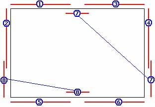 Схема использования потолочного плинтуса по количеству