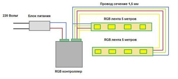 Подключение RGB