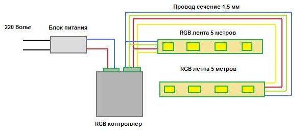 Подключение RGB светодиодной
