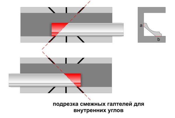 Подрезка углов смежных галтелей в стусле.