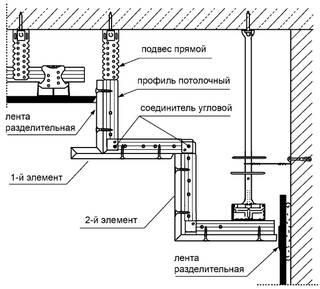 Подвесы для монтажа многоуровневых потолков