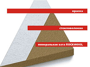 Структура плитки армстронг.