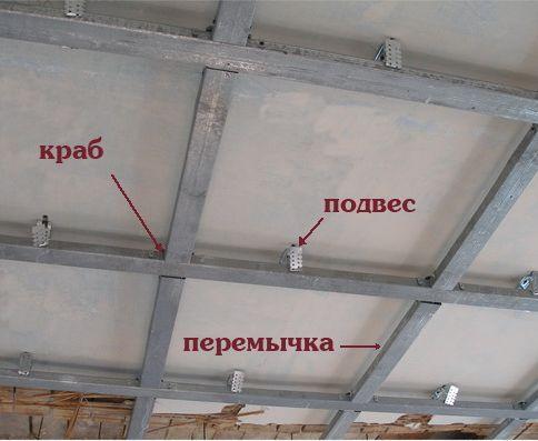Plafond plaque de platre lafarge montpellier calculer un devis travaux pose - Lafarge plaque de platre ...