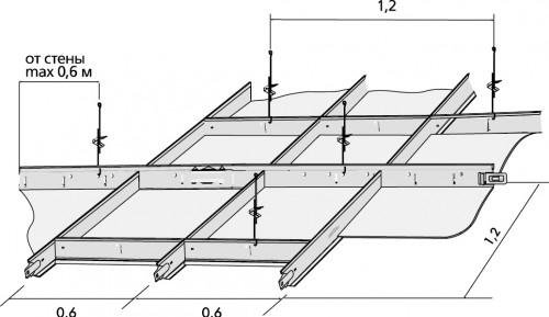 Схема сборки каркаса.