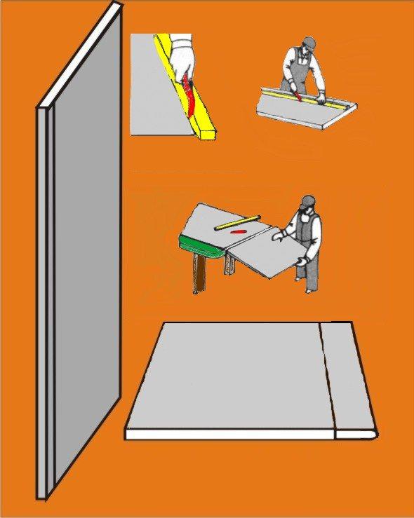 Инструкция по резке гипсокартона