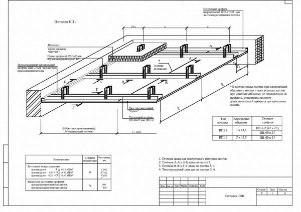 На сайтах производителей и поставщиков часто можно найти чертежи подвесных потолков со схемами монтажа и указанием базовых размеров и расстояний.