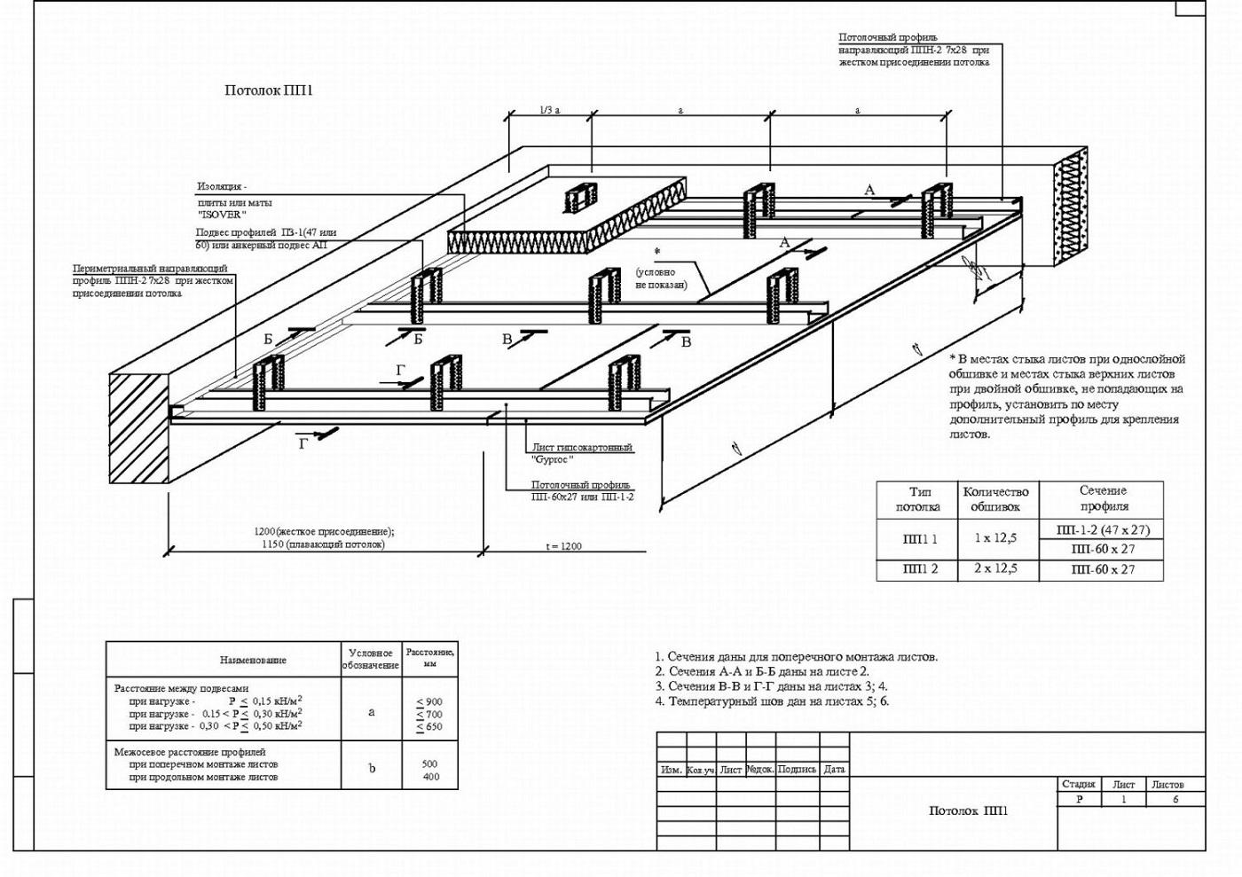 hauteur sous plafond minimum logement saint maur des fosses estimation travaux pose plafond. Black Bedroom Furniture Sets. Home Design Ideas