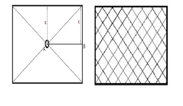 Как сделать фигурный потолок из пенопласта?