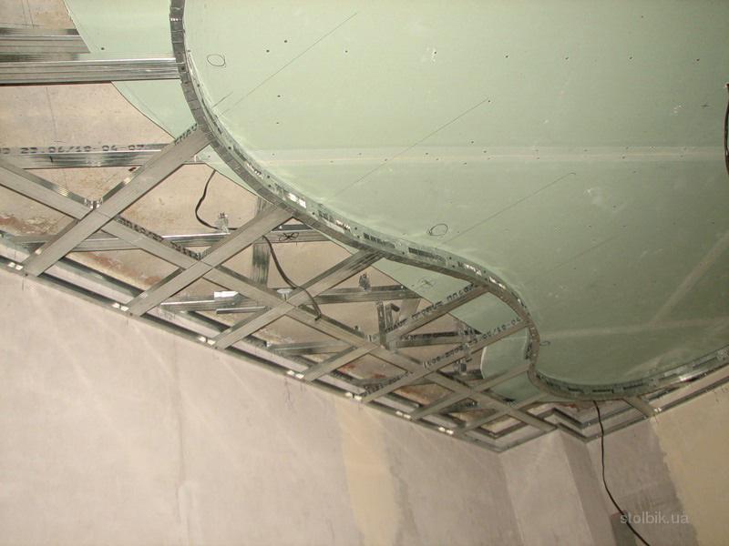 Образцы обрешетки гипсокартонного потолка криволинейной формы с использованием прямых подвесов