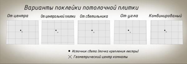 Потолочная плитка – как клеить: видео соответствующего содержания даст ответ на данный вопрос