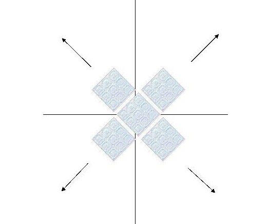 Инструкция разметки потолка