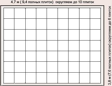 Схема расчета плитки