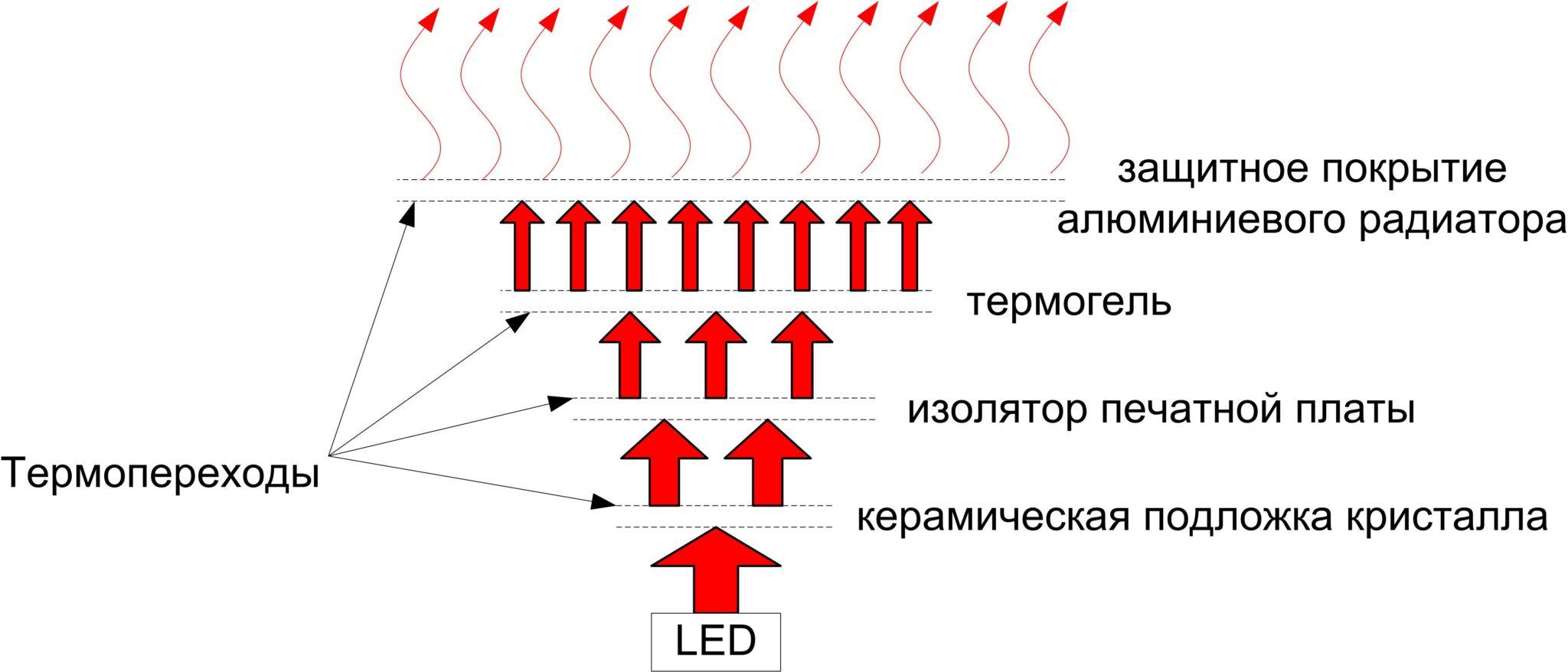 Схема подключения led светильников фото 642