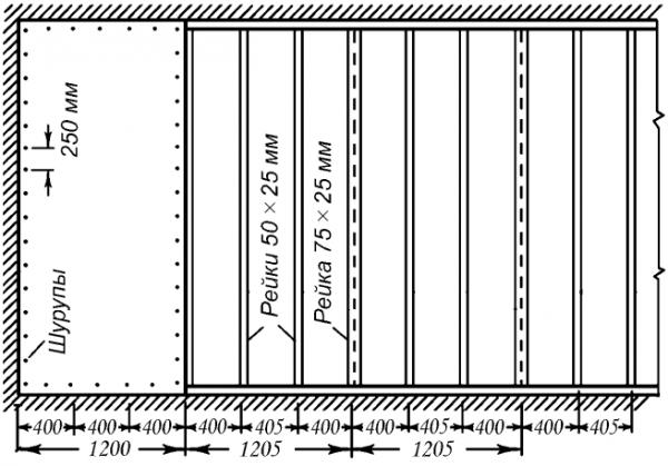 Гипсокартонный потолок в ванной может быть устроен по следующей схеме