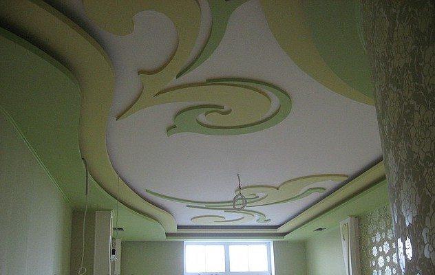 Простейший способ сделать потолок рельефным - нашить вырезанный по шаблону дополнительный лист гипсокартона