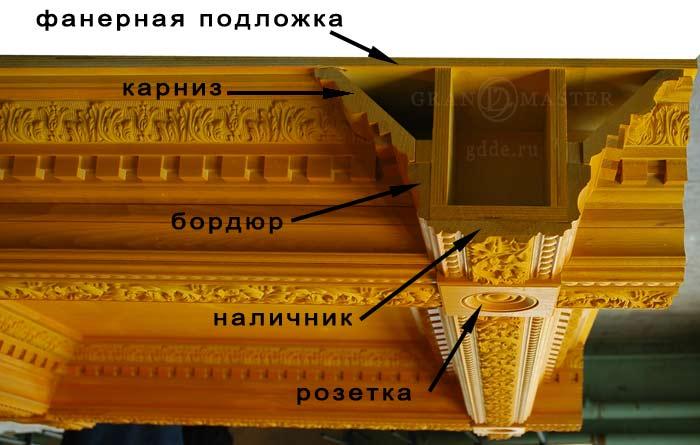 Пример строения кессонов из дерева